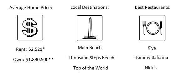 Best Cities in Orange County