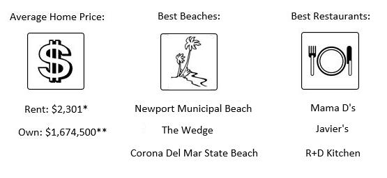 Best Cities in Orange County - San Clemente