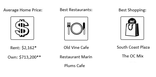 Best Cities in Orange County - Laguna